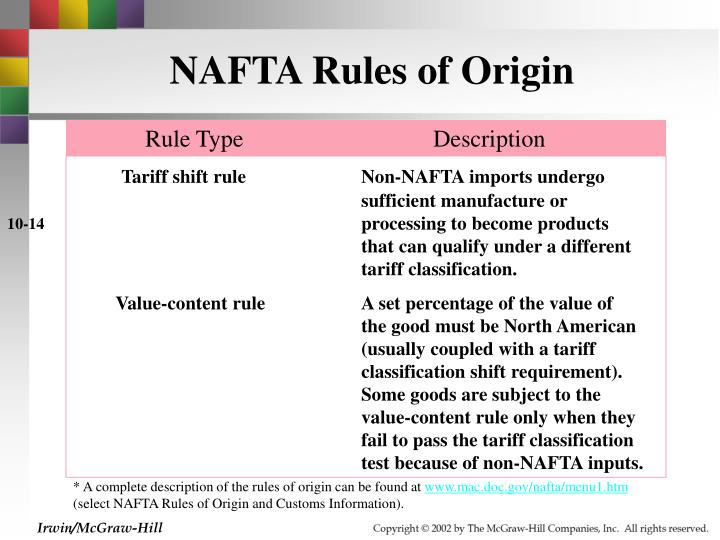 NAFTA Rules of Origin
