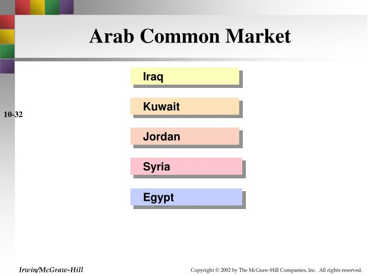 Arab Common Market