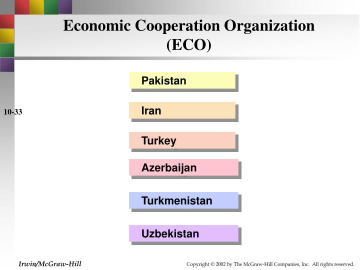 Economic Cooperation Organization (ECO)