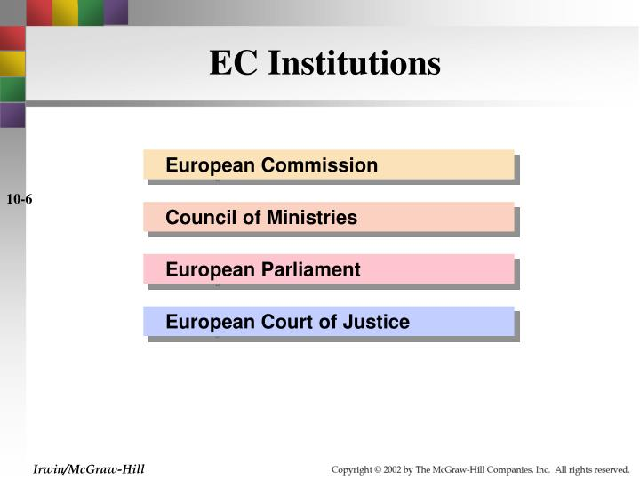 EC Institutions