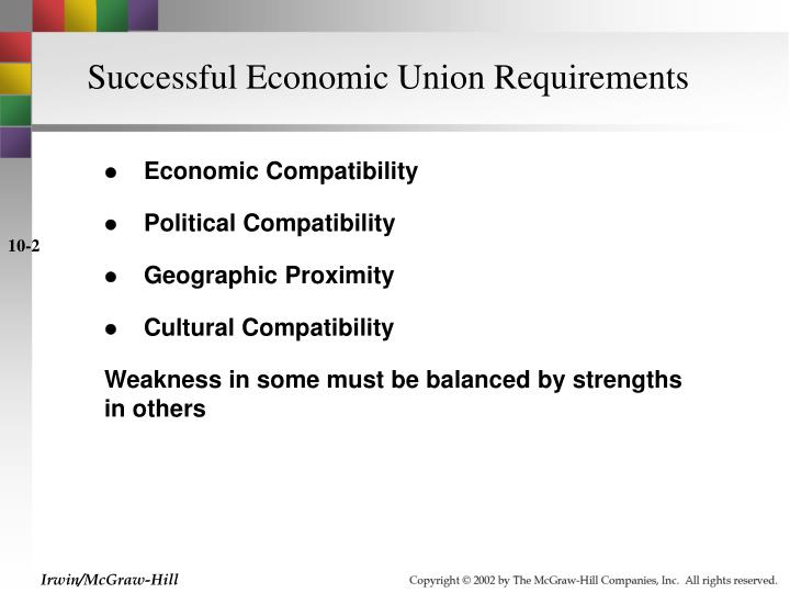 Successful Economic Union Requirements