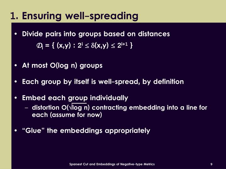 1. Ensuring well-spreading