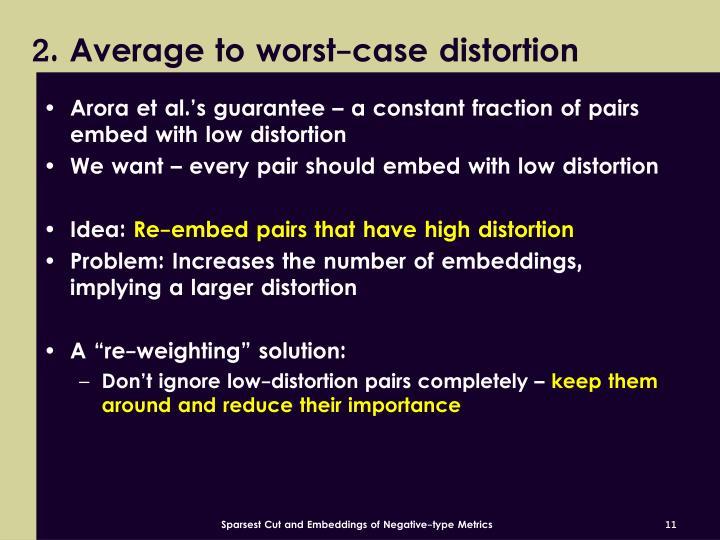 2. Average to worst-case distortion