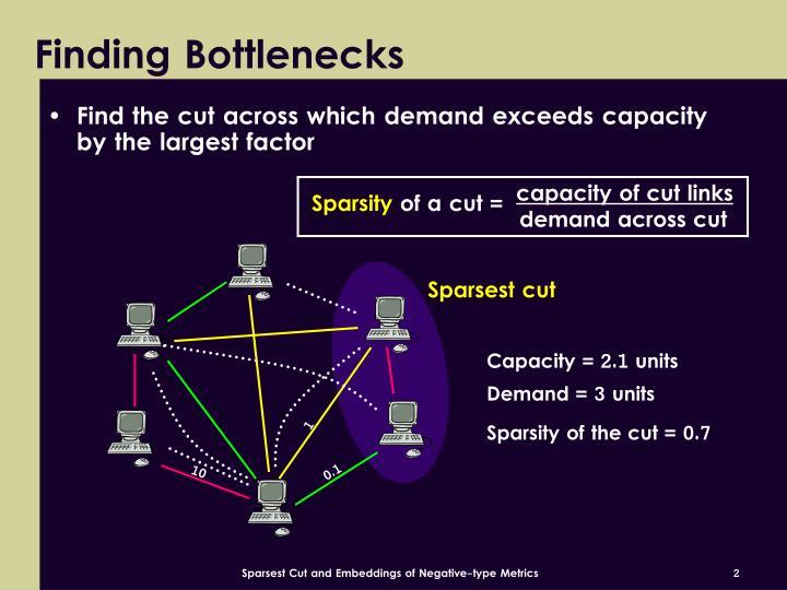 capacity of cut links