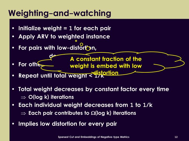 Weighting-and-watching