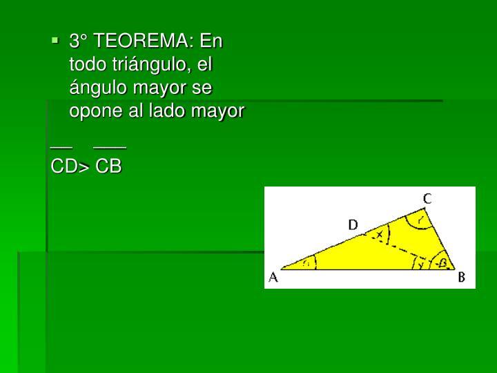 3° TEOREMA: En todo triángulo, el ángulo mayor se opone al lado mayor