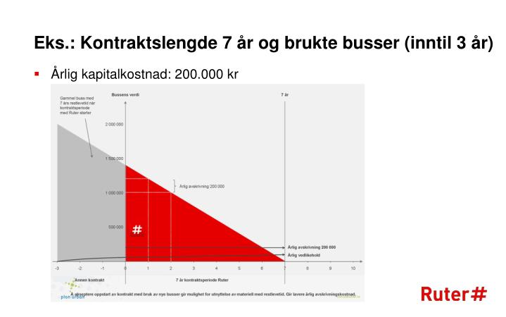 Eks.: Kontraktslengde 7 år og brukte busser (inntil 3 år)