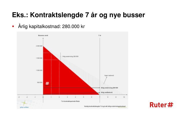 Eks.: Kontraktslengde 7 år og nye busser