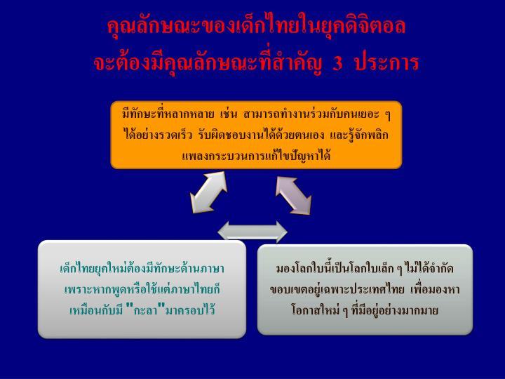 คุณลักษณะของเด็กไทยในยุคดิจิตอล