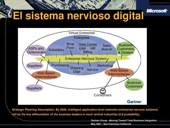 El sistema nervioso digital