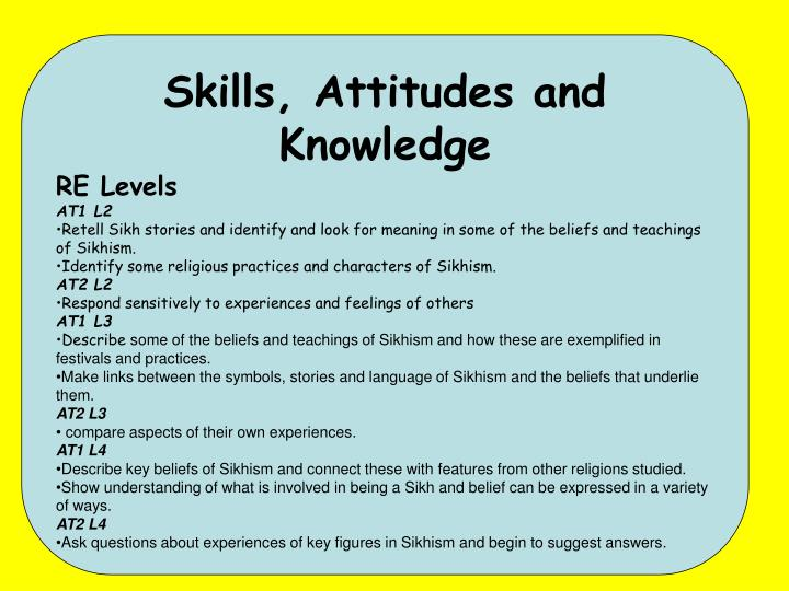 Skills, Attitudes and Knowledge