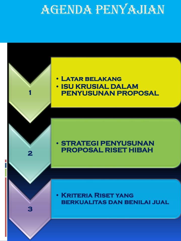agenda Penyajian