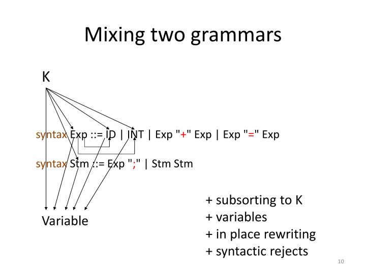 Mixing two grammars