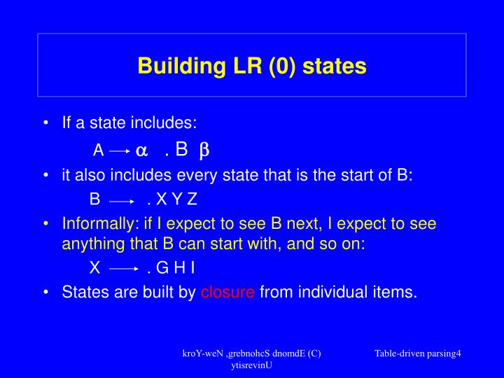 Building LR (0) states