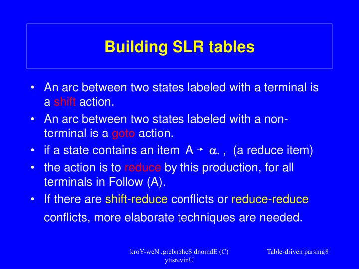 Building SLR tables