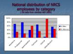 national distribution of nrcs employees by category gs data from national aep 2003