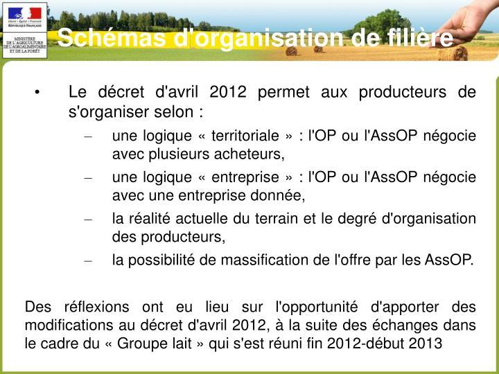 Schémas d'organisation de filière