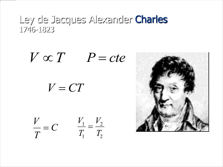 Ley de Jacques Alexander