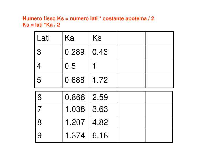 Numero fisso Ks = numero lati * costante apotema / 2