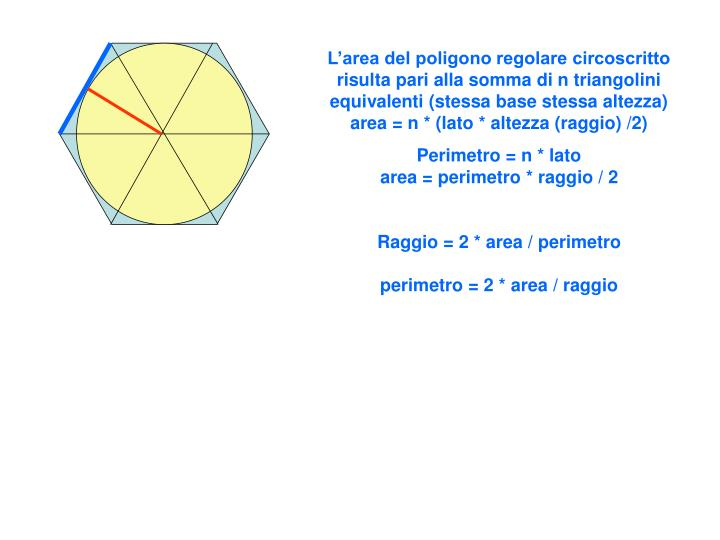 L'area del poligono regolare circoscritto
