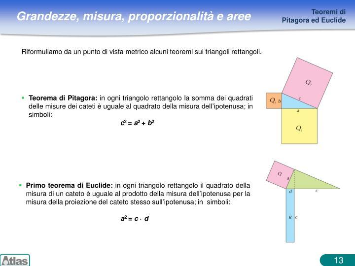 Teorema di Pitagora: