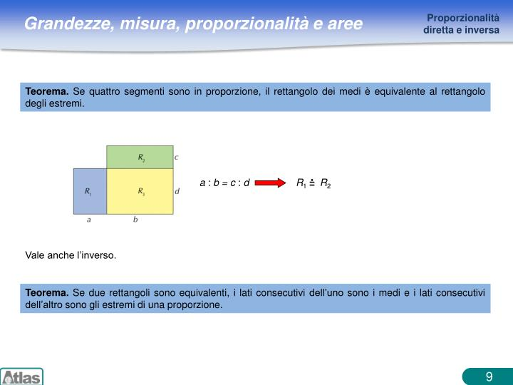 Teorema.