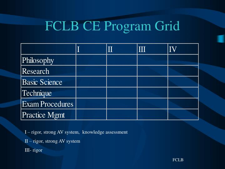 FCLB CE Program Grid