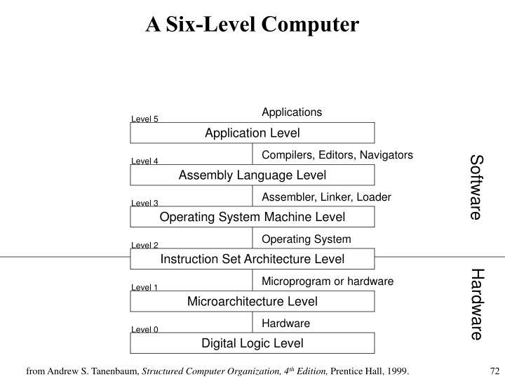 A Six-Level Computer