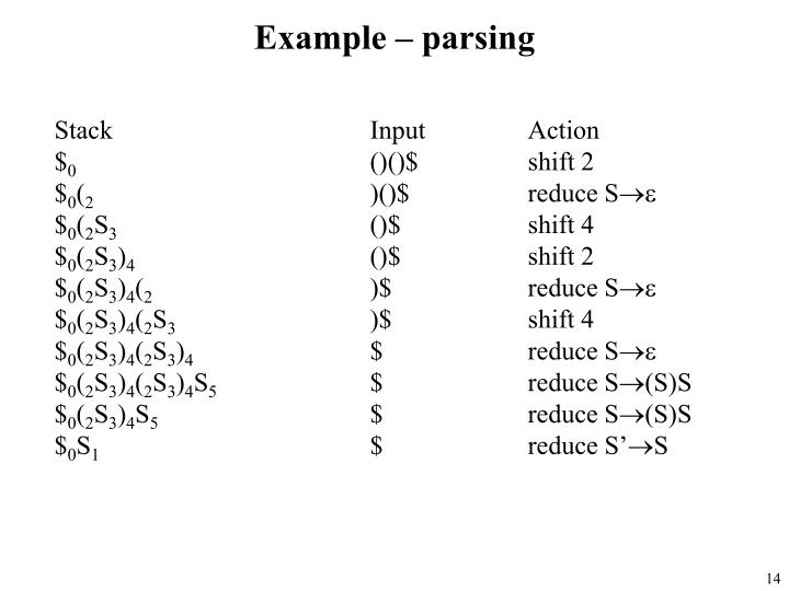 Example – parsing
