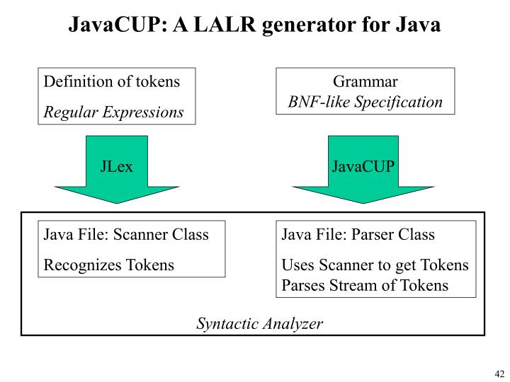 JavaCUP: A LALR generator for Java
