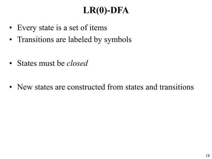 LR(0)-DFA