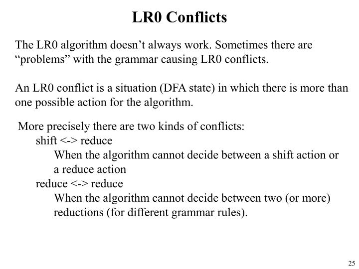 LR0 Conflicts
