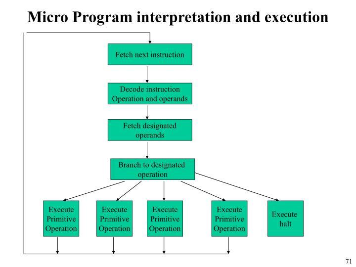 Micro Program interpretation and execution