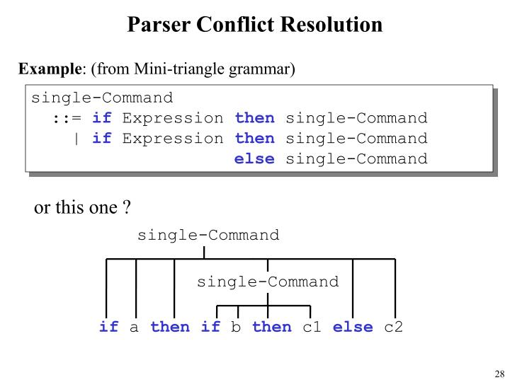Parser Conflict Resolution