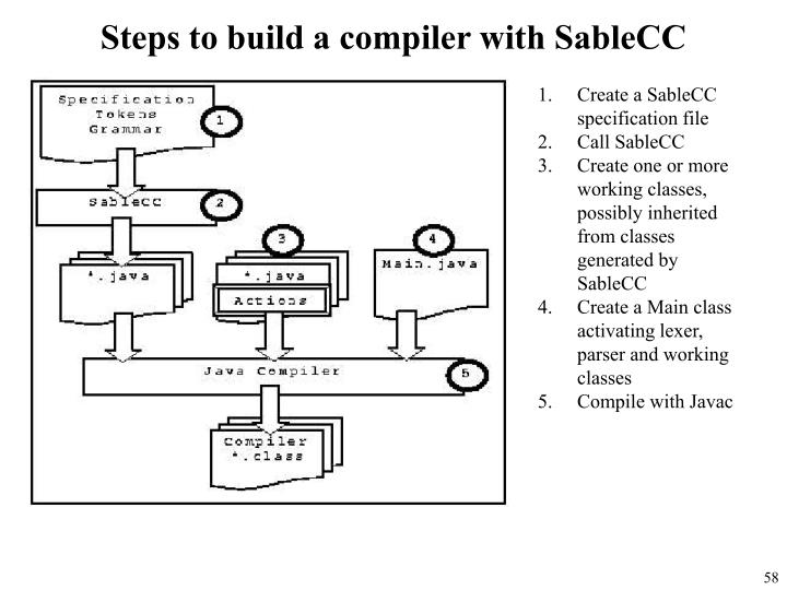 Steps to build a compiler with SableCC