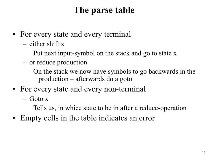 The parse table