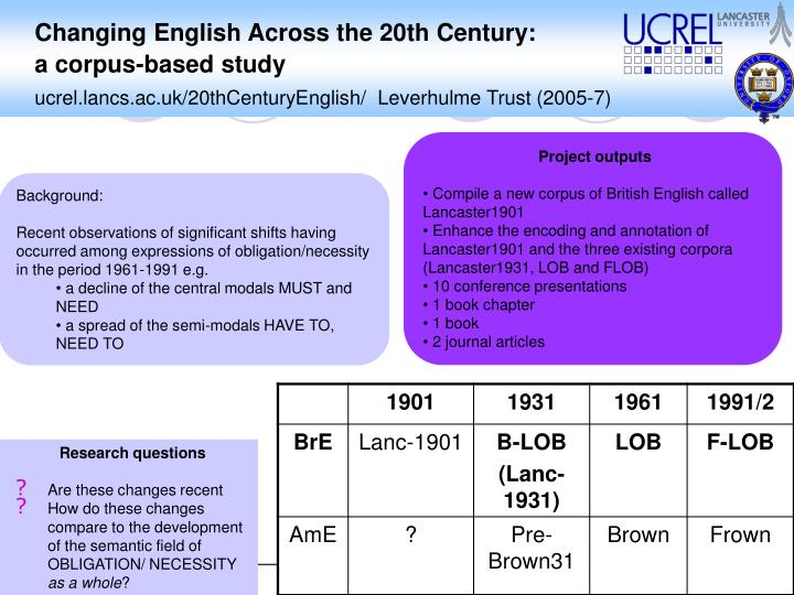 Changing English Across the 20th Century: