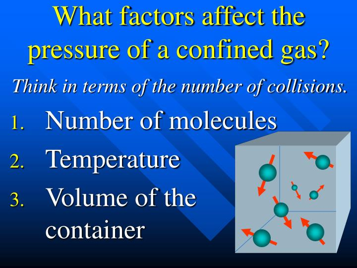 What factors affect the pressure of a confined gas?