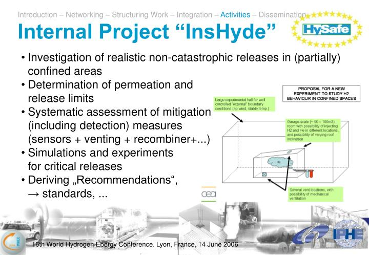 "Internal Project ""InsHyde"""