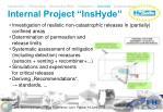 internal project inshyde