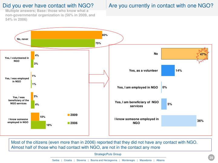 Are you currently in contact with one NGO?
