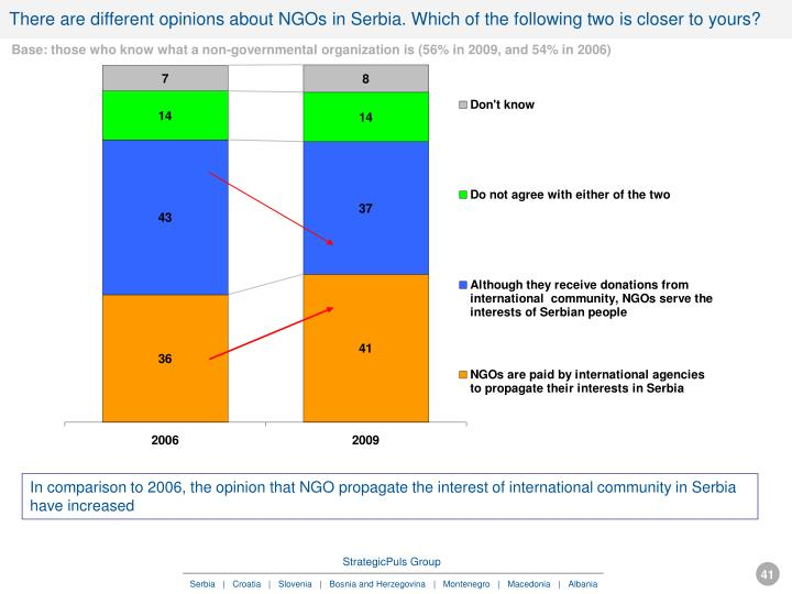 There are different opinions about NGOs in Serbia. Which of the following two is closer to yours?