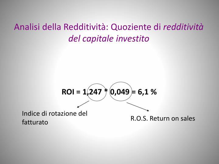 Analisi della Redditività: Quoziente di