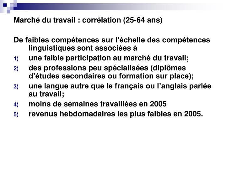 Marché du travail: corrélation (25-64 ans)