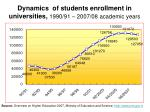 dynamics of students enroll ment in universities 1990 91 2007 08 academic years