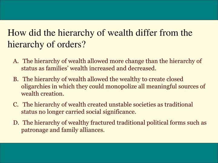 How did the hierarchy of wealth differ from the hierarchy of orders?