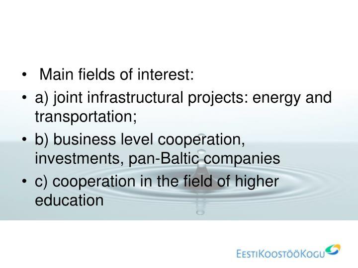 Main fields of interest: