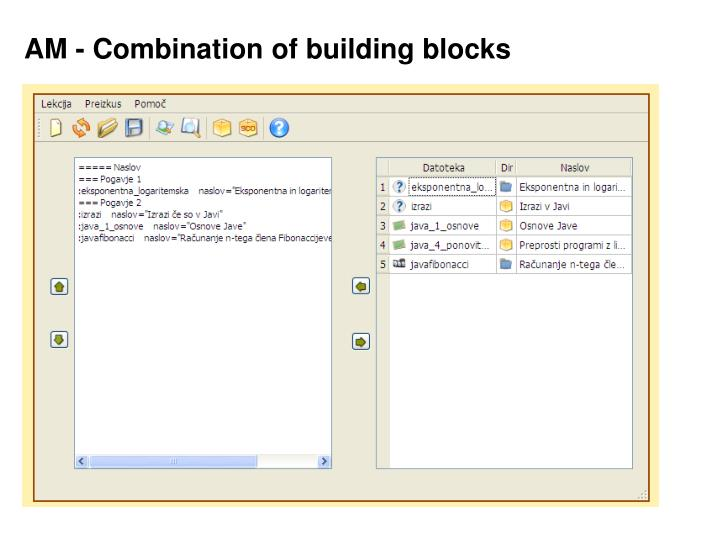 AM - Combination of building blocks