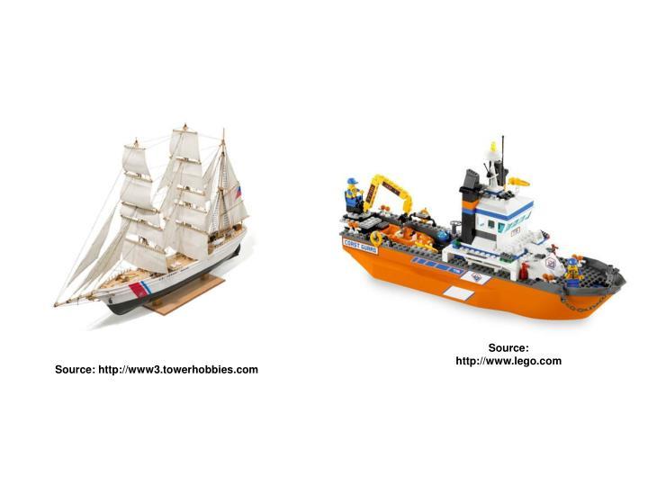 Source: http://www.lego.com
