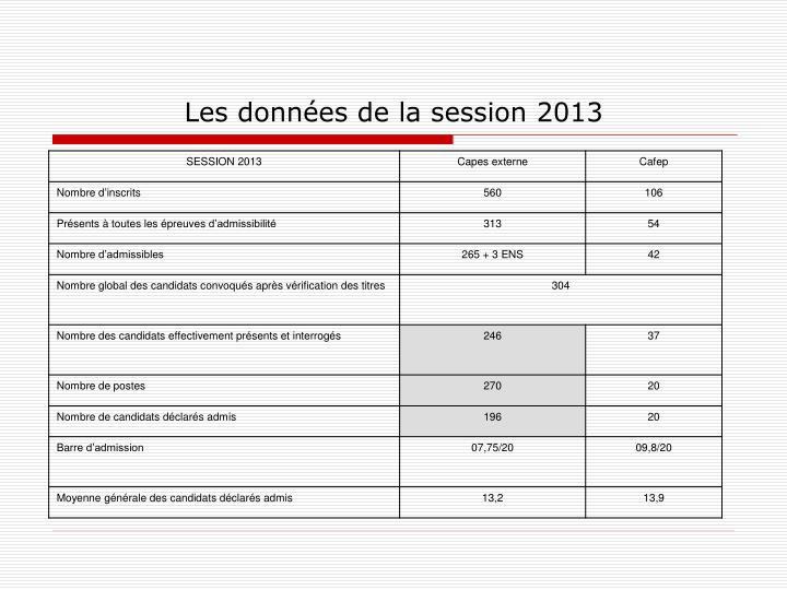 Les données de la session 2013